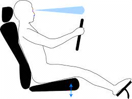 How to adjust your car seat